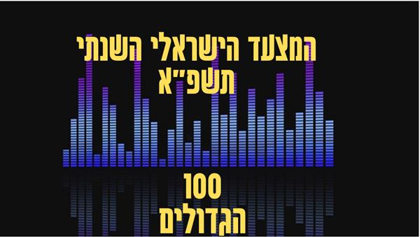 המצעד הישראלי השנתי תשפא
